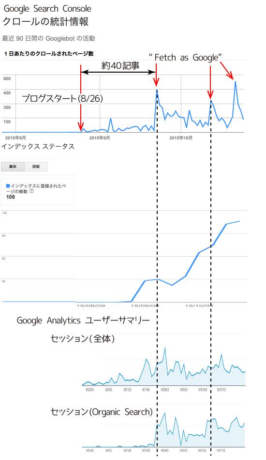 blog_trend_151026
