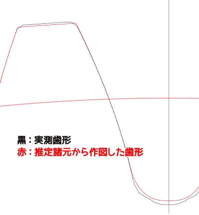 実績紹介用の図_1