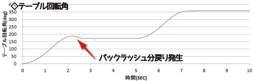 SW_Motionデモ3