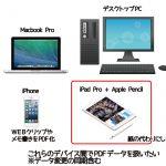 iPad Pro + Apple Pencilで業務のペーパーレス化が出来るかも