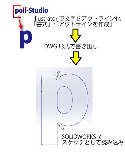 3Dプリンタ型_1