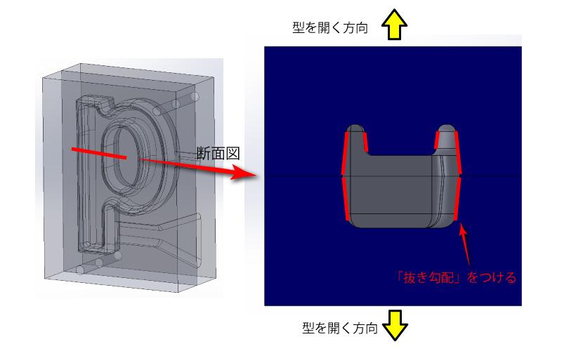 3Dプリンタ型_3