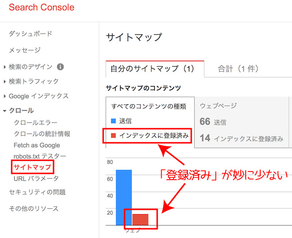 google_index1