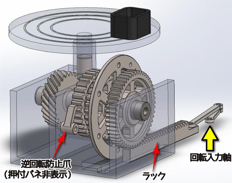 SW_Motionデモ2