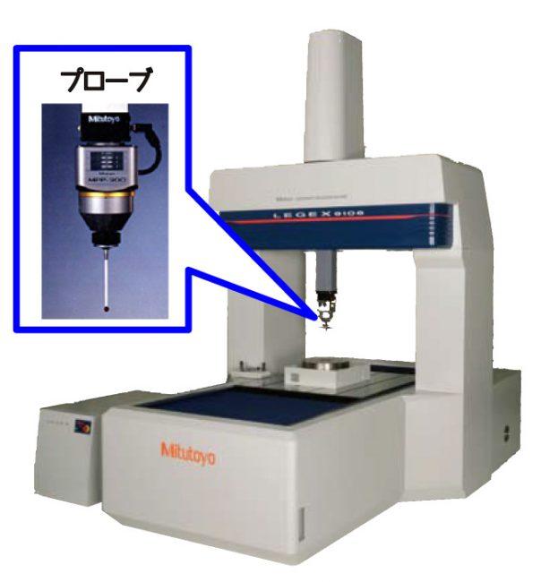 三次元測定機1