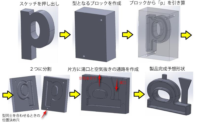 3Dプリンタ型_2