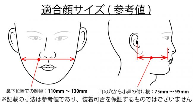 Suitable face size reference value