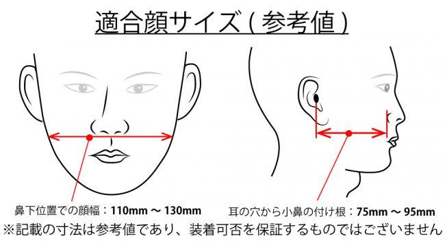 適合顔サイズ参考値